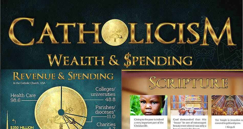 Catholic Wealth and Spending Infographic